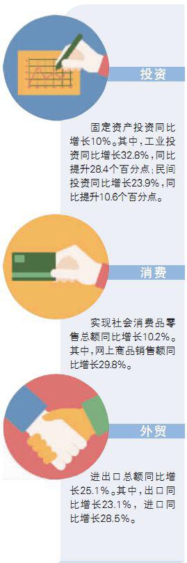 湖南经济稳步前行 热点头条 华声经济